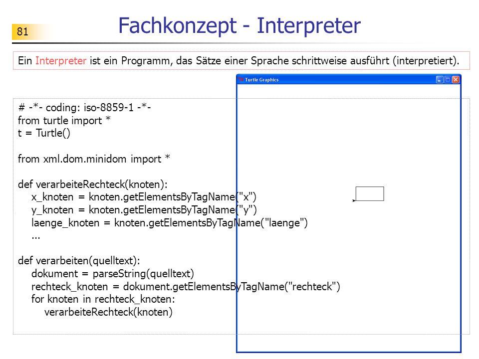 81 Fachkonzept - Interpreter Ein Interpreter ist ein Programm, das Sätze einer Sprache schrittweise ausführt (interpretiert). # -*- coding: iso-8859-1