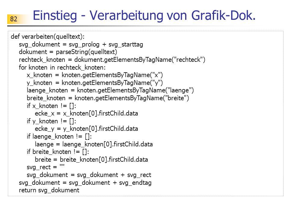 82 Einstieg - Verarbeitung von Grafik-Dok. def verarbeiten(quelltext): svg_dokument = svg_prolog + svg_starttag dokument = parseString(quelltext) rech