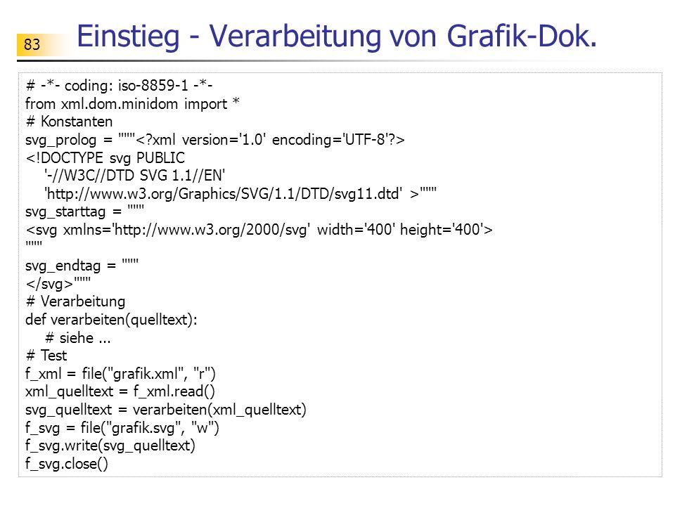 83 Einstieg - Verarbeitung von Grafik-Dok. # -*- coding: iso-8859-1 -*- from xml.dom.minidom import * # Konstanten svg_prolog =