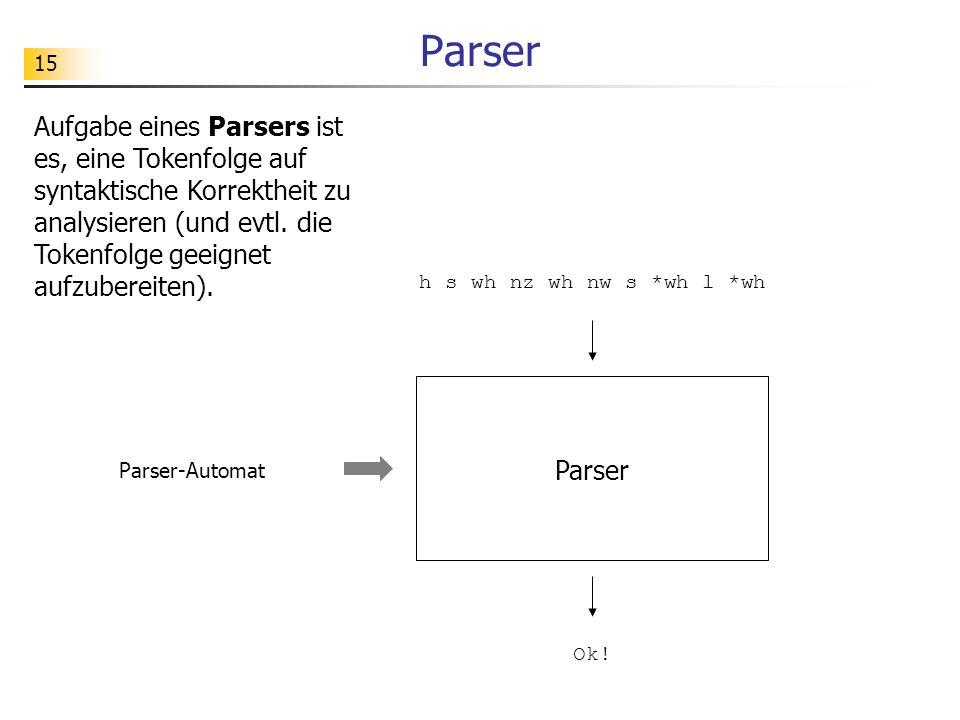 15 Parser Aufgabe eines Parsers ist es, eine Tokenfolge auf syntaktische Korrektheit zu analysieren (und evtl.