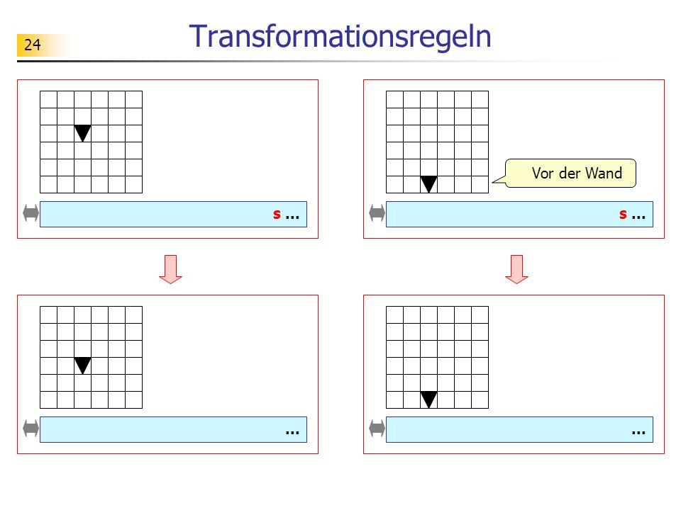 24 Transformationsregeln... s...... s... Vor der Wand