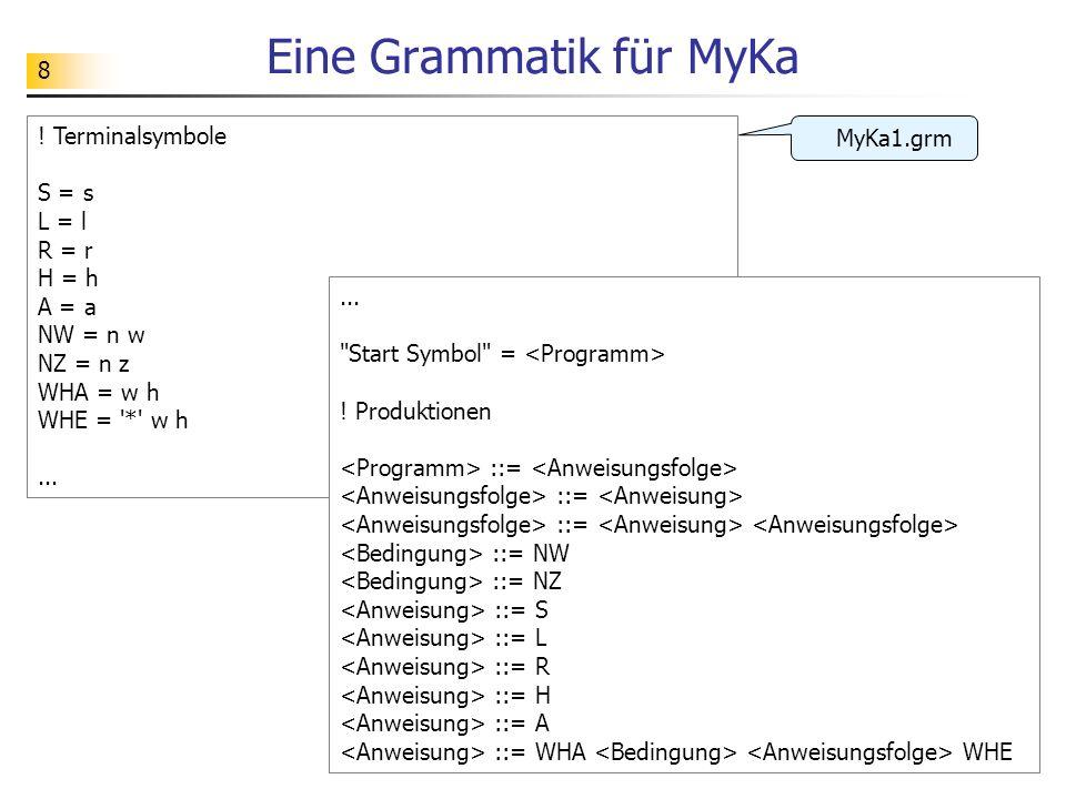 8 Eine Grammatik für MyKa .