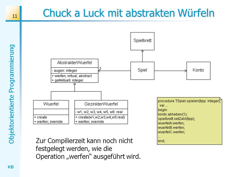 KB Objektorientierte Programmierung 11 Chuck a Luck mit abstrakten Würfeln Zur Compilierzeit kann noch nicht festgelegt werden, wie die Operation werf