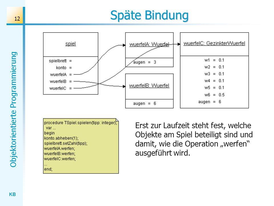 KB Objektorientierte Programmierung 12 Späte Bindung Erst zur Laufzeit steht fest, welche Objekte am Spiel beteiligt sind und damit, wie die Operation