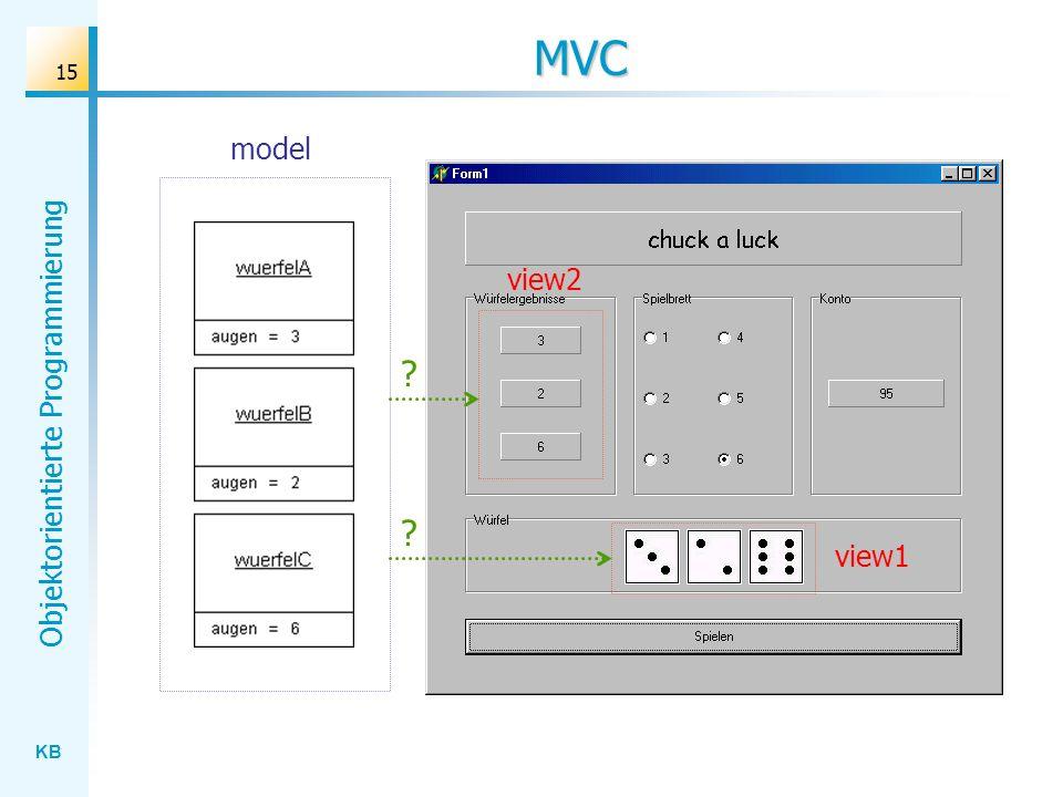 KB Objektorientierte Programmierung 15 MVC model view2 view1 ? ?
