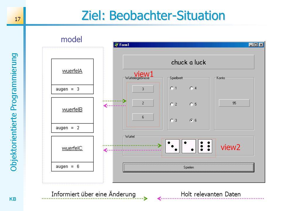 KB Objektorientierte Programmierung 17 Ziel: Beobachter-Situation model view1 view2 Informiert über eine ÄnderungHolt relevanten Daten