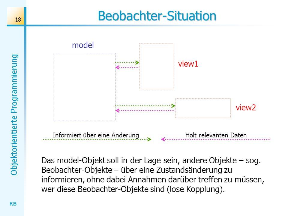 KB Objektorientierte Programmierung 18 Beobachter-Situation model view1 view2 Informiert über eine ÄnderungHolt relevanten Daten Das model-Objekt soll