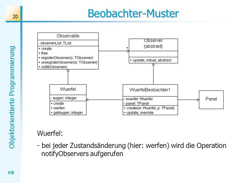 KB Objektorientierte Programmierung 20 Beobachter-Muster Wuerfel: - bei jeder Zustandsänderung (hier: werfen) wird die Operation notifyObservers aufge
