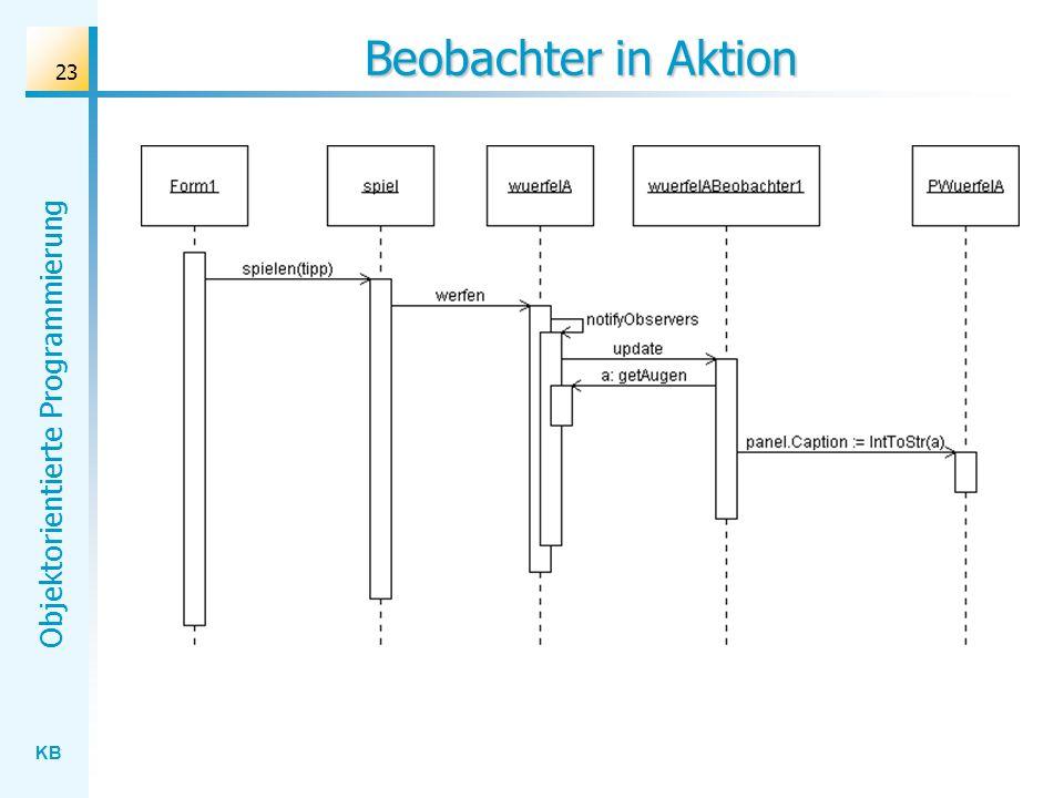 KB Objektorientierte Programmierung 23 Beobachter in Aktion