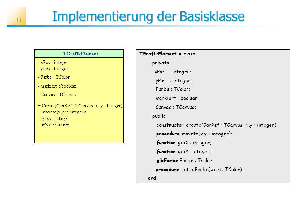 11 Implementierung der Basisklasse TGrafikElement - xPos : integer - yPos : integer - Farbe : TColor - markiert : boolean - Canvas : TCanvas + Create(