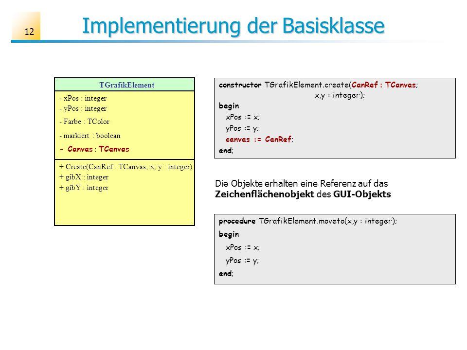 12 Implementierung der Basisklasse constructor TGrafikElement.create(CanRef : TCanvas; x,y : integer); begin xPos := x; yPos := y; canvas := CanRef; end; TGrafikElement - xPos : integer - yPos : integer - Farbe : TColor - markiert : boolean - Canvas : TCanvas + Create(CanRef : TCanvas; x, y : integer) + gibX : integer + gibY : integer Die Objekte erhalten eine Referenz auf das Zeichenflächenobjekt des GUI-Objekts procedure TGrafikElement.moveto(x,y : integer); begin xPos := x; yPos := y; end;