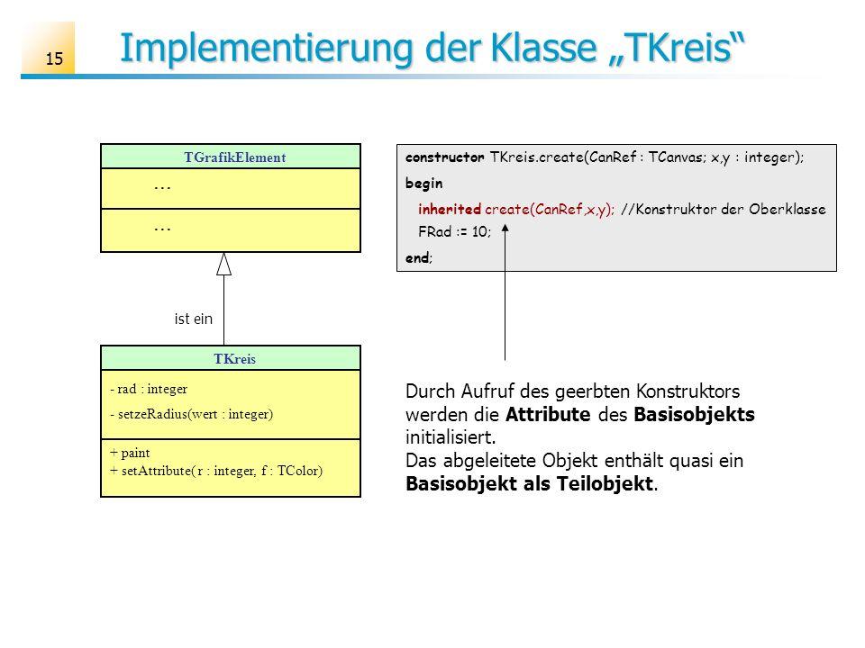 15 Implementierung der Klasse TKreis TGrafikElement... TKreis - rad : integer - setzeRadius(wert : integer) + paint + setAttribute( r : integer, f : T