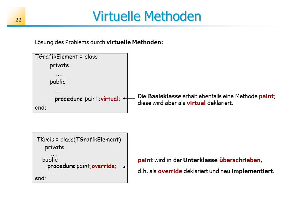 22 Virtuelle Methoden Die Basisklasse erhält ebenfalls eine Methode paint; diese wird aber als virtual deklariert. TGrafikElement = class private... p