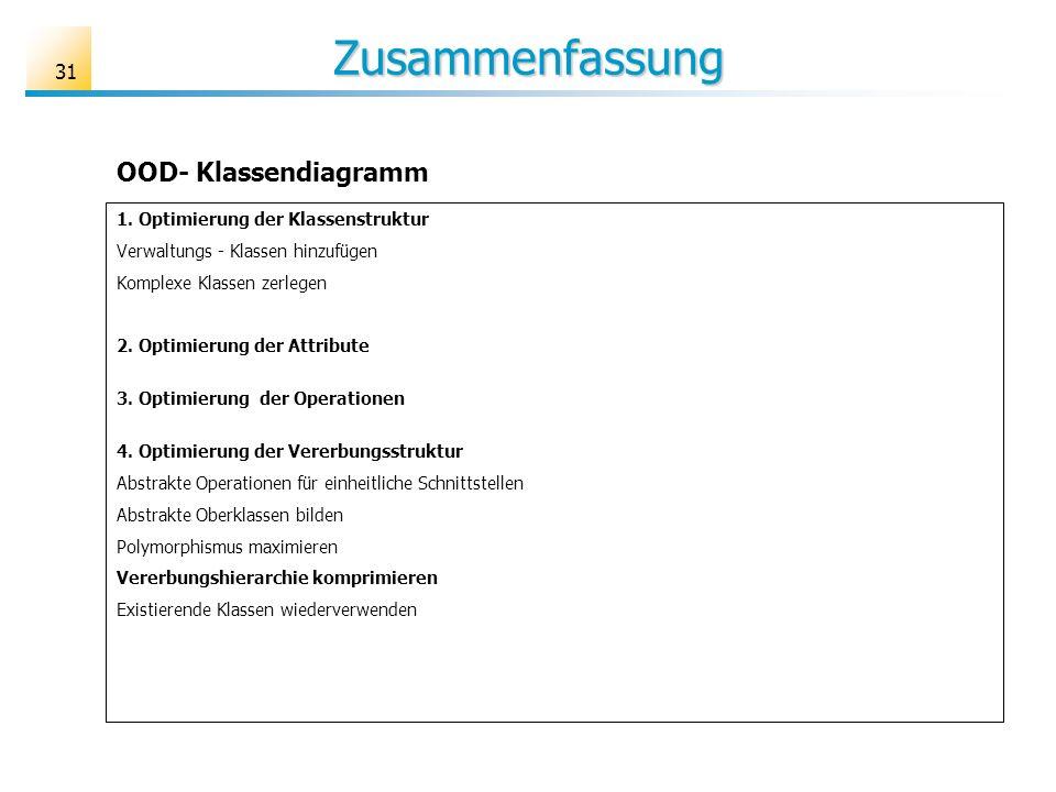 31 Zusammenfassung 1. Optimierung der Klassenstruktur Verwaltungs - Klassen hinzufügen Komplexe Klassen zerlegen 2. Optimierung der Attribute 3. Optim