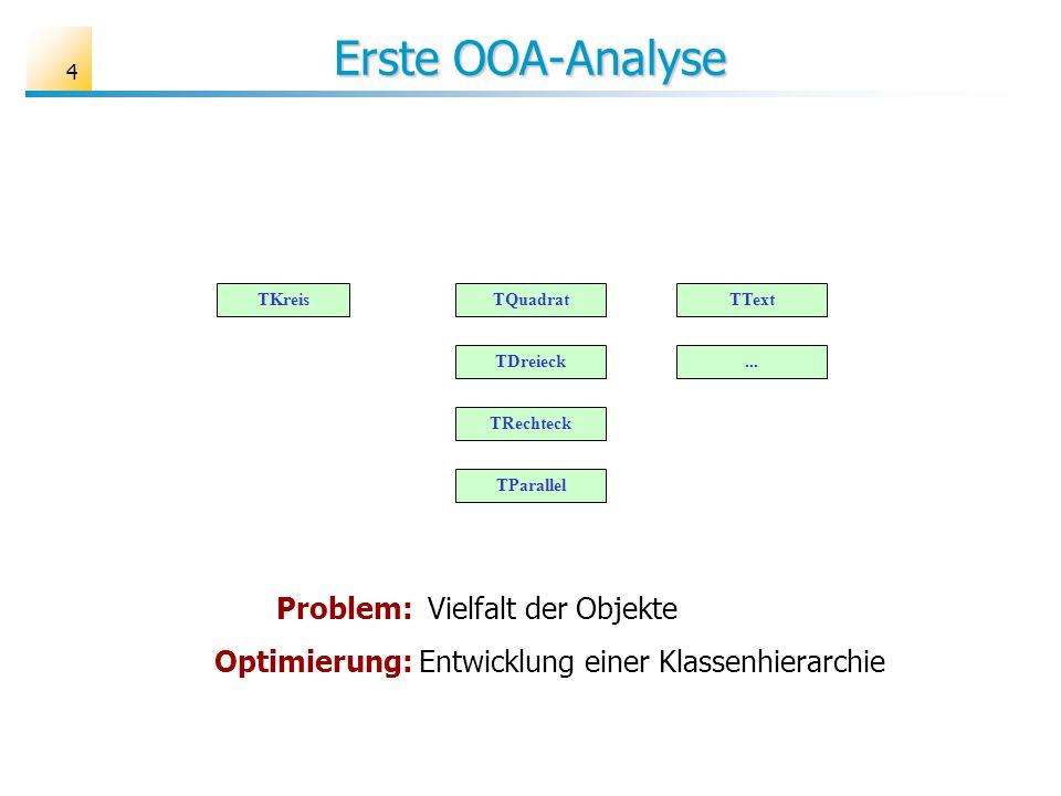 4 Erste OOA-Analyse Problem: Vielfalt der Objekte Optimierung: Entwicklung einer Klassenhierarchie TKreis TRechteck TParallel TQuadrat TDreieck TText...