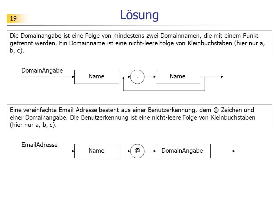 19 Lösung DomainAngabe Die Domainangabe ist eine Folge von mindestens zwei Domainnamen, die mit einem Punkt getrennt werden. Ein Domainname ist eine n