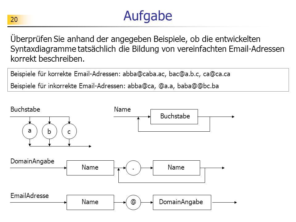 20 Aufgabe DomainAngabe Name. EmailAdresse DomainAngabeName@ Buchstabe a bc Name Buchstabe Beispiele für korrekte Email-Adressen: abba@caba.ac, bac@a.