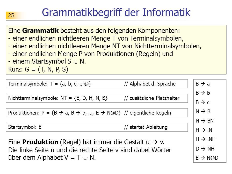 25 Grammatikbegriff der Informatik Eine Grammatik besteht aus den folgenden Komponenten: - einer endlichen nichtleeren Menge T von Terminalsymbolen, -