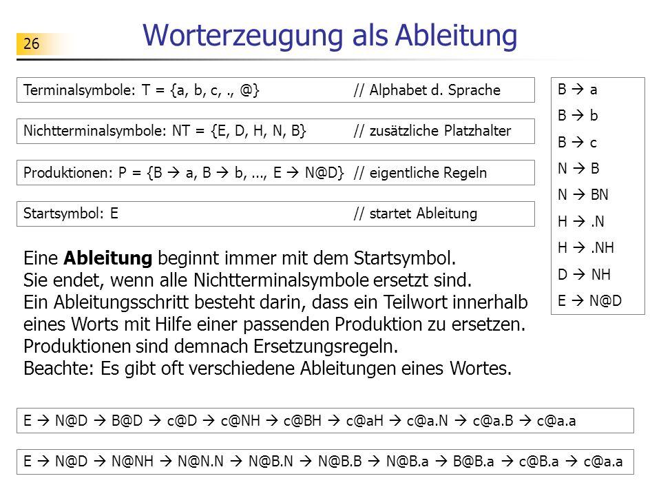 26 Worterzeugung als Ableitung Terminalsymbole: T = {a, b, c,., @} // Alphabet d. Sprache Nichtterminalsymbole: NT = {E, D, H, N, B} // zusätzliche Pl