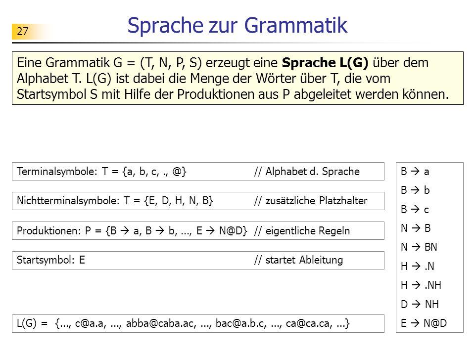 27 Sprache zur Grammatik Eine Grammatik G = (T, N, P, S) erzeugt eine Sprache L(G) über dem Alphabet T. L(G) ist dabei die Menge der Wörter über T, di