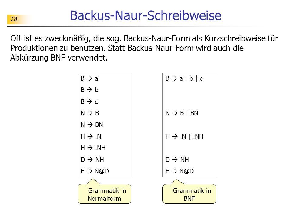 28 Backus-Naur-Schreibweise B a B b B c N B N BN H.N H.NH D NH E N@D Oft ist es zweckmäßig, die sog. Backus-Naur-Form als Kurzschreibweise für Produkt