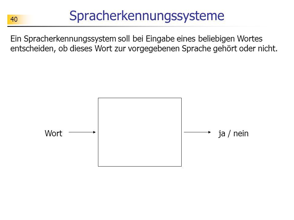 40 Spracherkennungssysteme Ein Spracherkennungssystem soll bei Eingabe eines beliebigen Wortes entscheiden, ob dieses Wort zur vorgegebenen Sprache ge