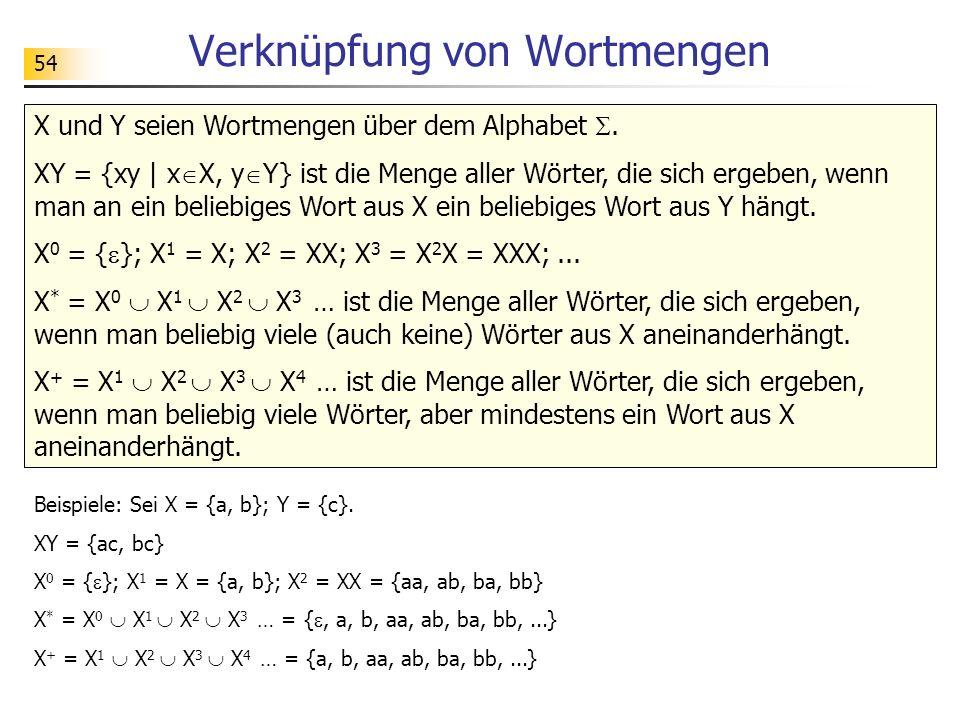 54 Verknüpfung von Wortmengen X und Y seien Wortmengen über dem Alphabet. XY = {xy | x X, y Y} ist die Menge aller Wörter, die sich ergeben, wenn man