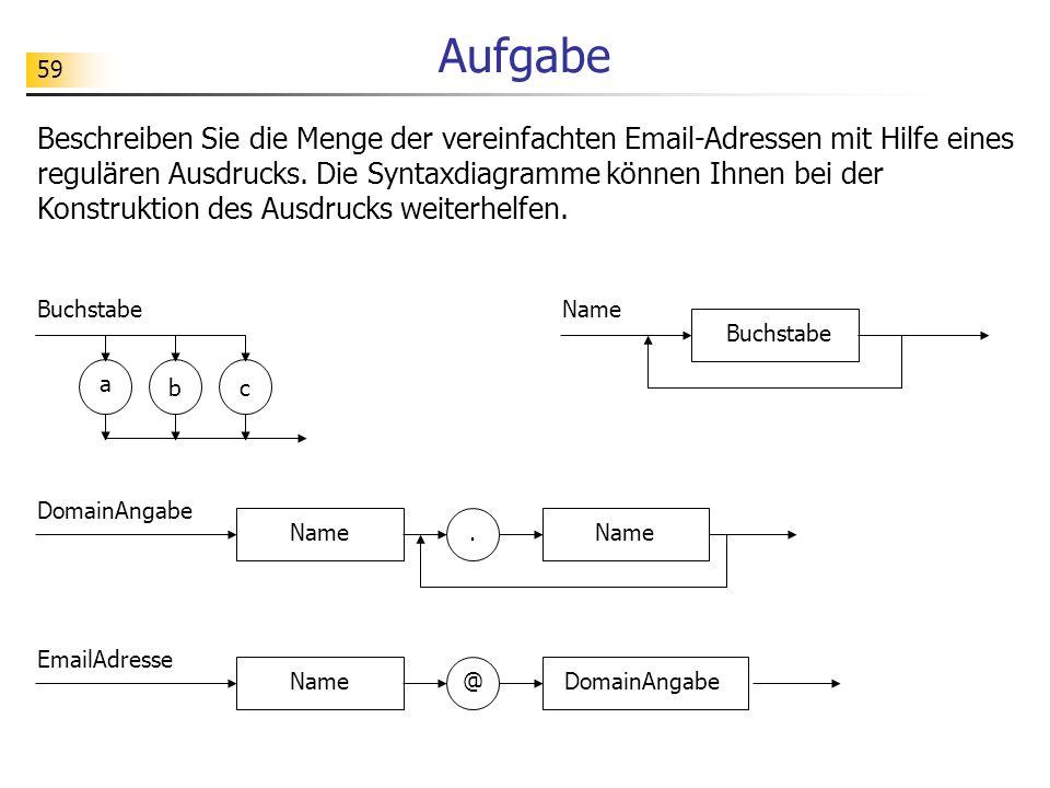 59 Aufgabe Beschreiben Sie die Menge der vereinfachten Email-Adressen mit Hilfe eines regulären Ausdrucks. Die Syntaxdiagramme können Ihnen bei der Ko