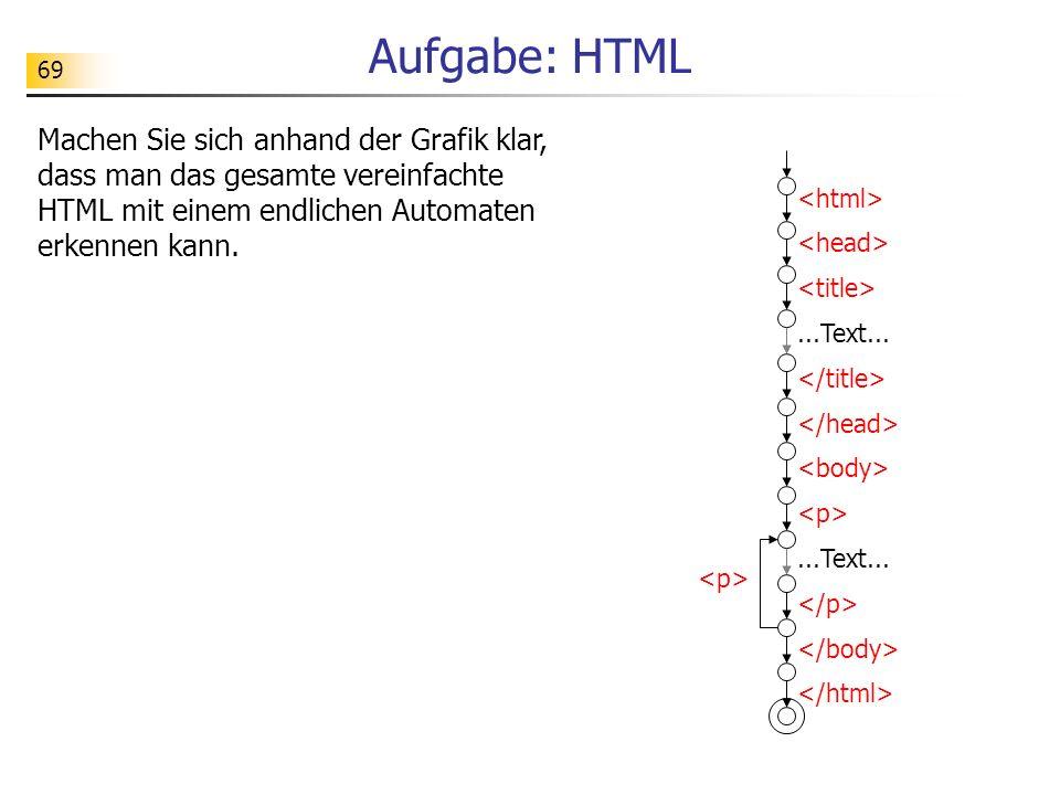 69 Aufgabe: HTML Machen Sie sich anhand der Grafik klar, dass man das gesamte vereinfachte HTML mit einem endlichen Automaten erkennen kann....Text...