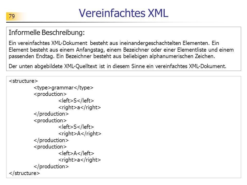 79 Vereinfachtes XML Informelle Beschreibung: Ein vereinfachtes XML-Dokument besteht aus ineinandergeschachtelten Elementen. Ein Element besteht aus e