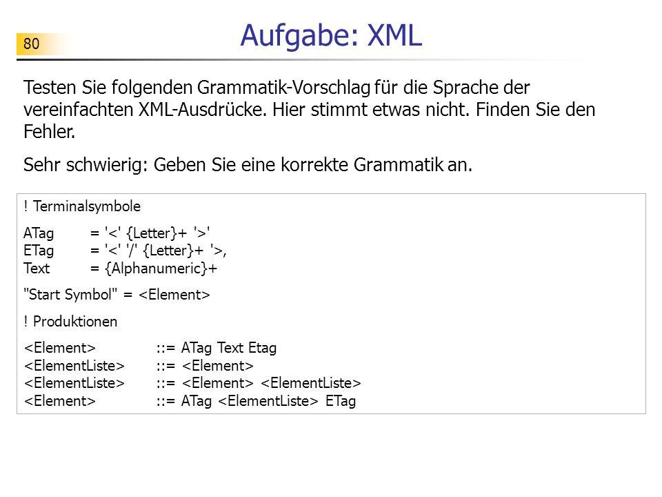 80 Aufgabe: XML Testen Sie folgenden Grammatik-Vorschlag für die Sprache der vereinfachten XML-Ausdrücke. Hier stimmt etwas nicht. Finden Sie den Fehl
