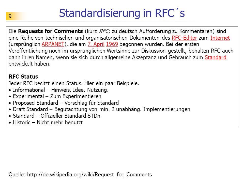 9 Standardisierung in RFC´s Die Requests for Comments (kurz RFC; zu deutsch Aufforderung zu Kommentaren) sind eine Reihe von technischen und organisat