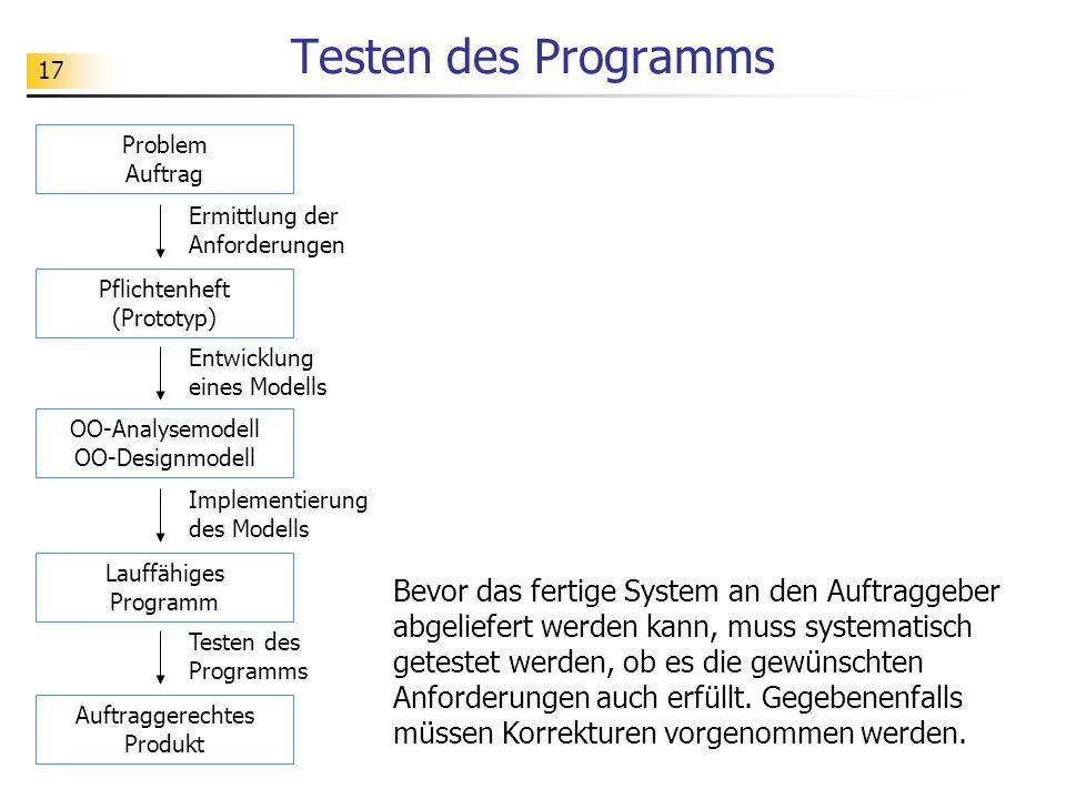 17 Testen des Programms Bevor das fertige System an den Auftraggeber abgeliefert werden kann, muss systematisch getestet werden, ob es die gewünschten