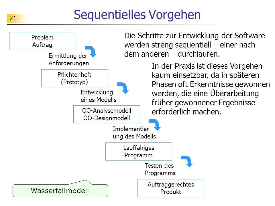 21 Sequentielles Vorgehen Problem Auftrag Ermittlung der Anforderungen Pflichtenheft (Prototyp) Entwicklung eines Modells OO-Analysemodell OO-Designmodell Implementier- ung des Modells Lauffähiges Programm Testen des Programms Auftraggerechtes Produkt Wasserfallmodell Die Schritte zur Entwicklung der Software werden streng sequentiell – einer nach dem anderen – durchlaufen.