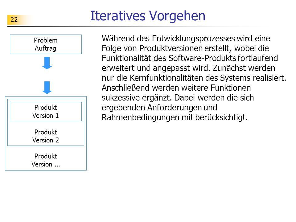 22 Iteratives Vorgehen Produkt Version 1 Während des Entwicklungsprozesses wird eine Folge von Produktversionen erstellt, wobei die Funktionalität des