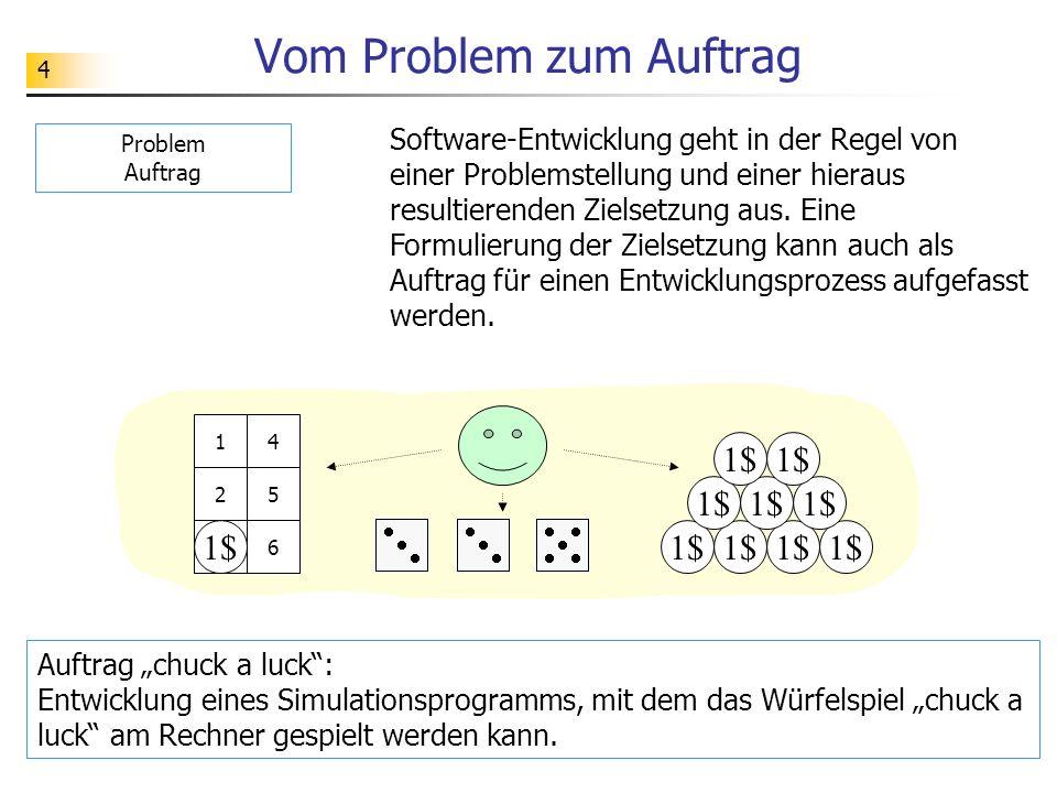 4 Vom Problem zum Auftrag Software-Entwicklung geht in der Regel von einer Problemstellung und einer hieraus resultierenden Zielsetzung aus. Eine Form
