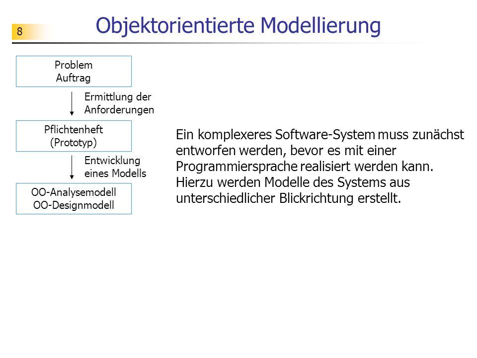 8 Objektorientierte Modellierung Ein komplexeres Software-System muss zunächst entworfen werden, bevor es mit einer Programmiersprache realisiert werden kann.