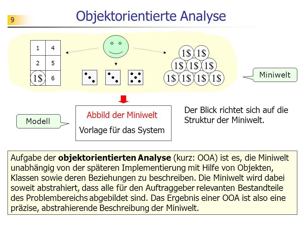 9 Objektorientierte Analyse 1$ 1 2 3 4 5 63 3 Miniwelt Modell Abbild der Miniwelt Vorlage für das System Der Blick richtet sich auf die Struktur der Miniwelt.