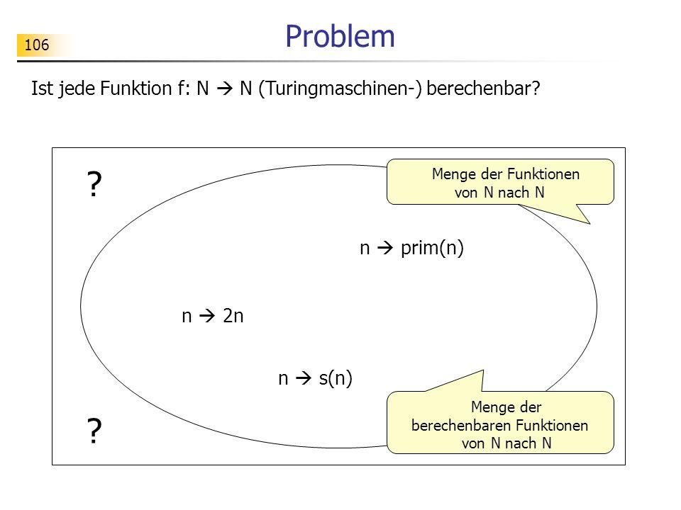 106 Problem Ist jede Funktion f: N N (Turingmaschinen-) berechenbar.