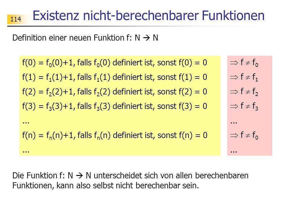 114 Existenz nicht-berechenbarer Funktionen Definition einer neuen Funktion f: N N f(0) = f 0 (0)+1, falls f 0 (0) definiert ist, sonst f(0) = 0 f(1) = f 1 (1)+1, falls f 1 (1) definiert ist, sonst f(1) = 0 f(2) = f 2 (2)+1, falls f 2 (2) definiert ist, sonst f(2) = 0 f(3) = f 3 (3)+1, falls f 3 (3) definiert ist, sonst f(3) = 0...