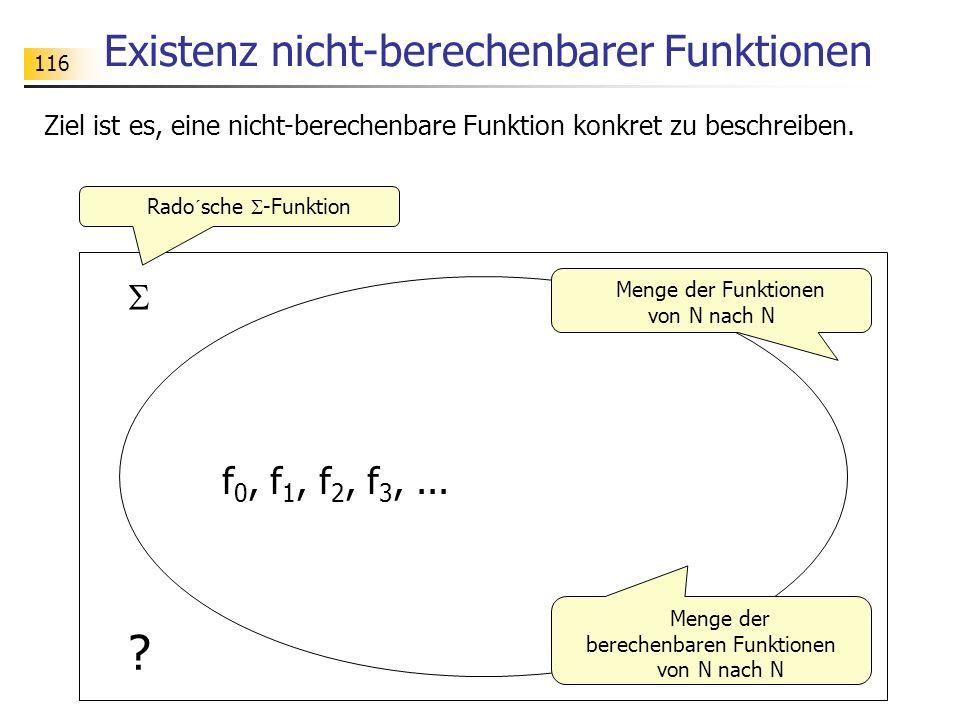 116 Existenz nicht-berechenbarer Funktionen Menge der Funktionen von N nach N Menge der berechenbaren Funktionen von N nach N .