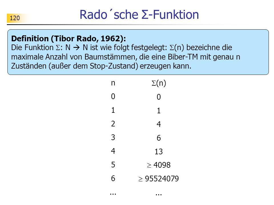 120 Rado´sche Σ-Funktion Definition (Tibor Rado, 1962): Die Funktion : N N ist wie folgt festgelegt: (n) bezeichne die maximale Anzahl von Baumstämmen, die eine Biber-TM mit genau n Zuständen (außer dem Stop-Zustand) erzeugen kann.