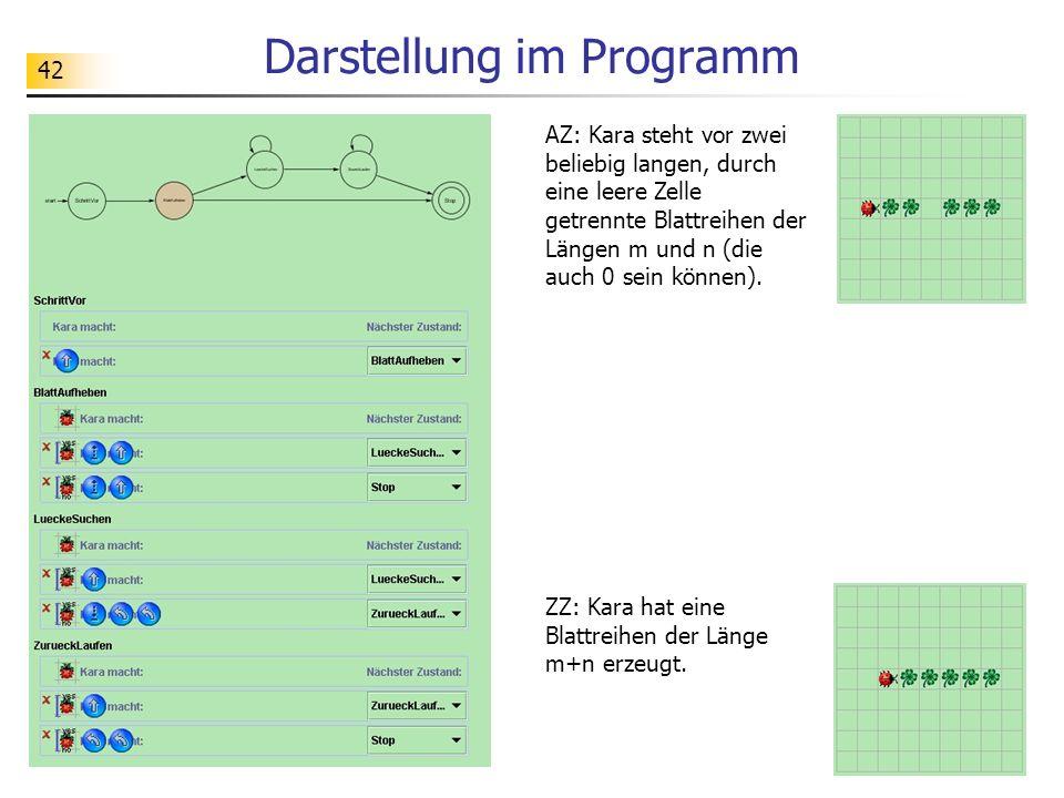 42 Darstellung im Programm AZ: Kara steht vor zwei beliebig langen, durch eine leere Zelle getrennte Blattreihen der Längen m und n (die auch 0 sein können).
