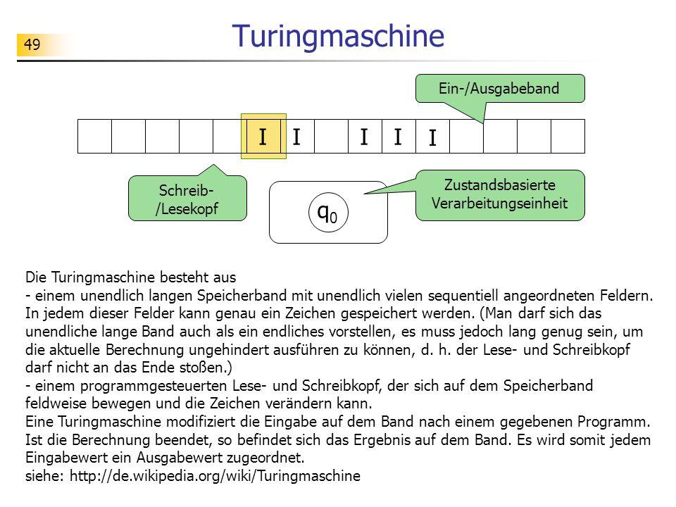 49 Turingmaschine IIII q0q0 Ein-/Ausgabeband Schreib- /Lesekopf Zustandsbasierte Verarbeitungseinheit Die Turingmaschine besteht aus - einem unendlich langen Speicherband mit unendlich vielen sequentiell angeordneten Feldern.