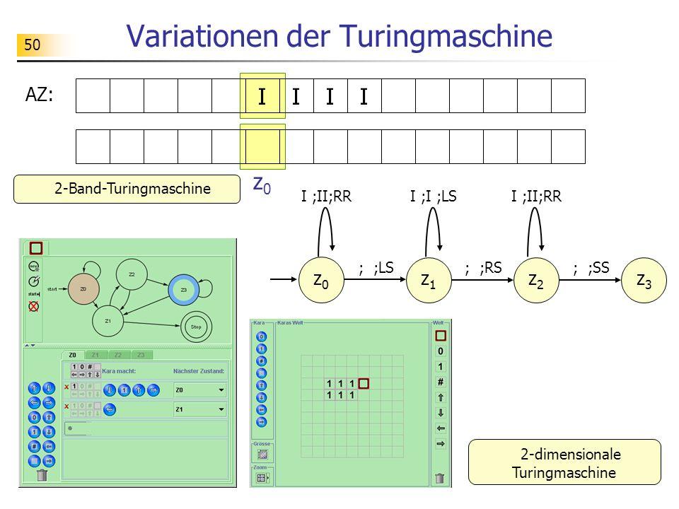 50 Variationen der Turingmaschine AZ: IIII z0z0 z0z0 I ;II;RR ; ;LS z1z1 ; ;RS I ;I ;LS z2z2 ; ;SS z3z3 I ;II;RR 2-Band-Turingmaschine 2-dimensionale Turingmaschine
