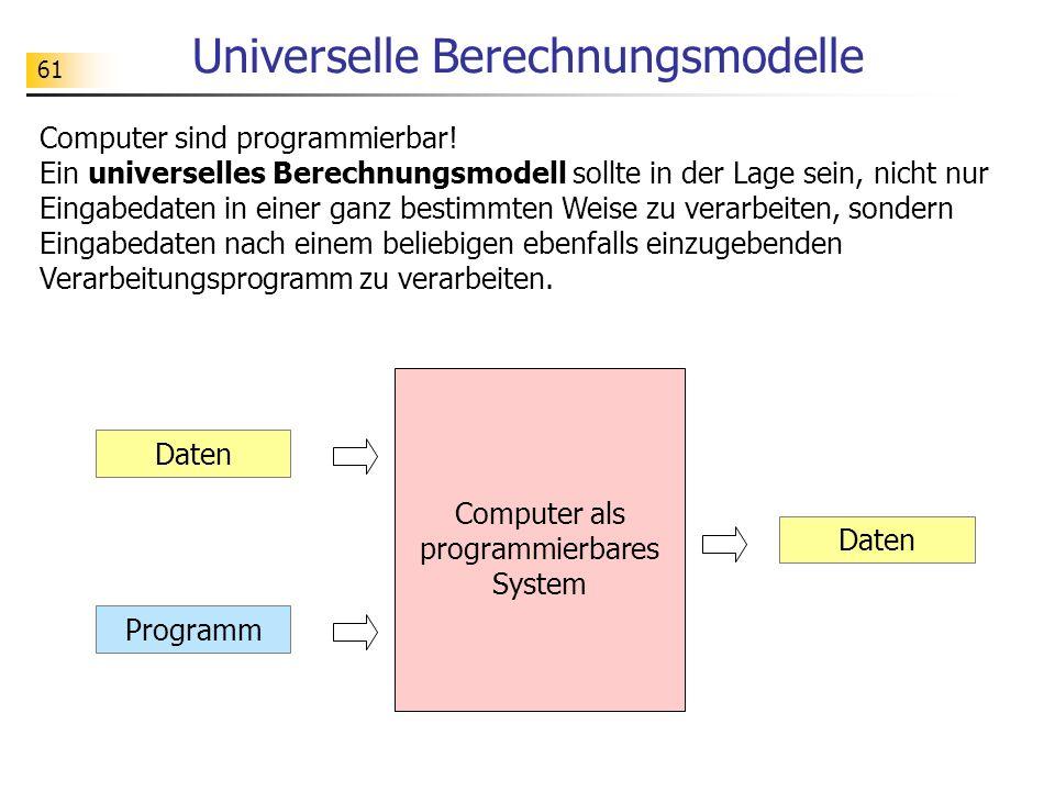 61 Universelle Berechnungsmodelle Daten Programm Daten Computer sind programmierbar.