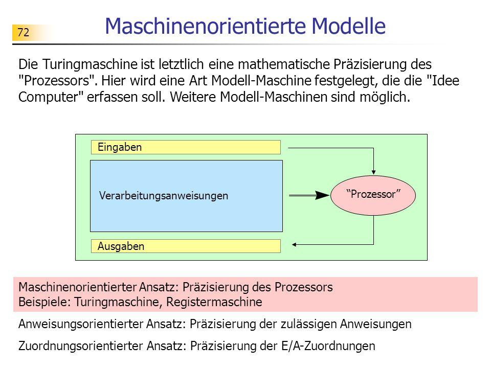 72 Maschinenorientierte Modelle Die Turingmaschine ist letztlich eine mathematische Präzisierung des Prozessors .