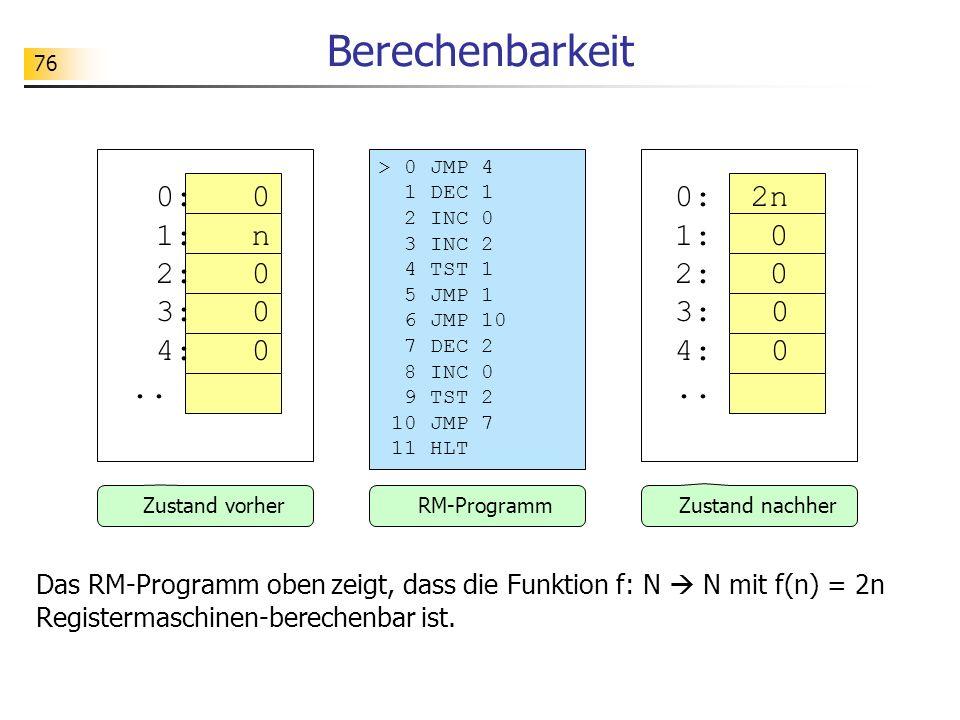 76 Berechenbarkeit 0:0 1:n 2:0 3:0 4:0..Zustand vorher RM-Programm 0: 2n 1: 0 2: 0 3:0 4:0..