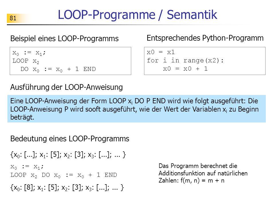 81 LOOP-Programme / Semantik Ausführung der LOOP-Anweisung Eine LOOP-Anweisung der Form LOOP x i DO P END wird wie folgt ausgeführt: Die LOOP-Anweisung P wird sooft ausgeführt, wie der Wert der Variablen x i zu Beginn beträgt.