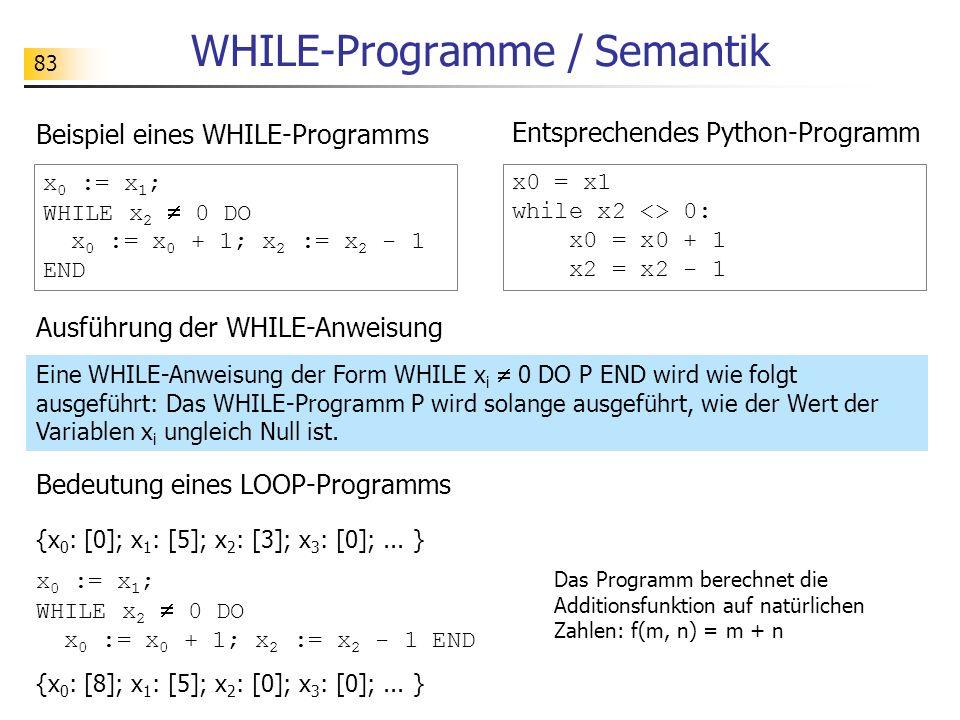 83 WHILE-Programme / Semantik Ausführung der WHILE-Anweisung Eine WHILE-Anweisung der Form WHILE x i 0 DO P END wird wie folgt ausgeführt: Das WHILE-Programm P wird solange ausgeführt, wie der Wert der Variablen x i ungleich Null ist.